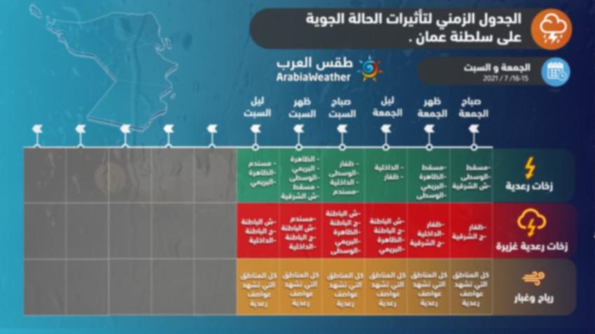 سلطنة عُمان   المخطط الزمني للحالة الماطرة وأبرز الظواهر الجوية المصاحبة لها والمناطق المُتأثرة بها خلال نهاية الأسبوع