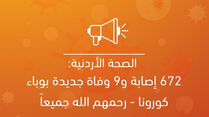 الصحة الأردنية: 672 إصابة و9 حالة وفاة جديدة بوباء كورونا - رحمهم الله جميعاً