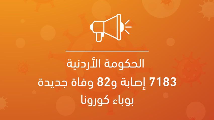 الحكومة الأردنية: سُجل لليوم 7183 اصابة و82 وفاة بوباء كورونا - رحمهم الله جميعاً