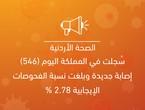 الصحة الأردنية: سُجلت في المملكة اليوم (546) إصابة جديدة وبلغت نسبة الفحوصات الإيجابية 2.78 %
