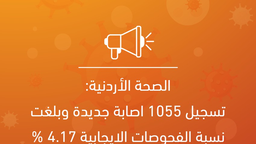 Jordanian Health: 1055 injuries and 21 new deaths from the Corona epidemic - may God have mercy on them all