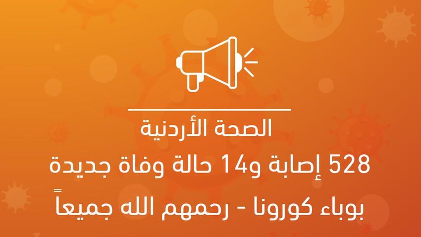 Santé jordanienne: 743 blessures et 16 nouveaux décès dus à l'épidémie de Corona - que Dieu ait pitié d'eux tous
