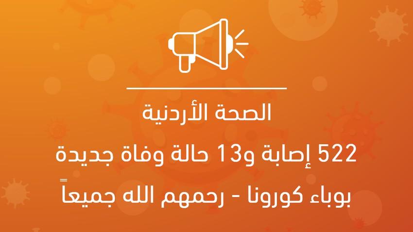 Santé jordanienne: 528 blessés et 14 nouveaux décès dus à l'épidémie de Corona - que Dieu ait pitié d'eux tous
