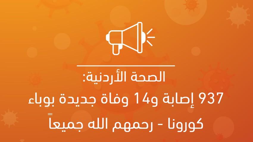 الصحة الأردنية: 937 إصابة و14 حالة وفاة جديدة بوباء كورونا - رحمهم الله جميعاً