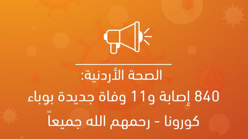 الصحة الأردنية: 840  إصابة و11 حالة وفاة جديدة بوباء كورونا - رحمهم الله جميعاً