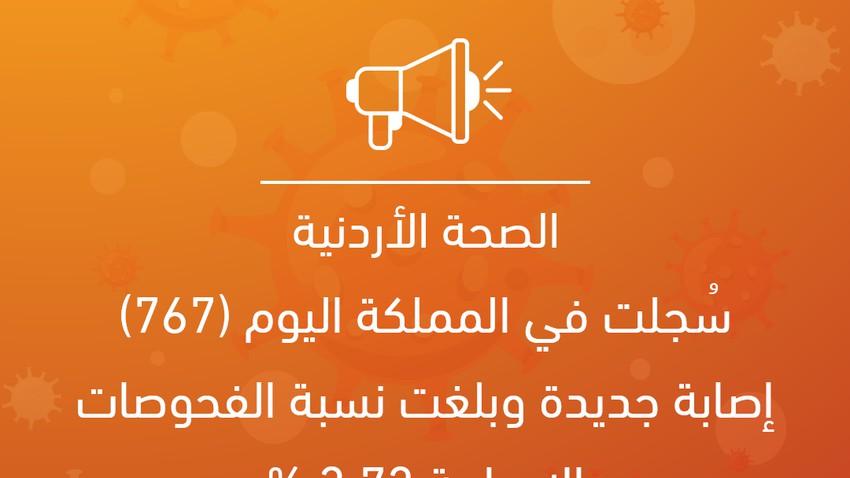 الصحة الأردنية: سُجلت في المملكة اليوم (767) إصابة جديدة وبلغت نسبة الفحوصات الإيجابية 3.72 %