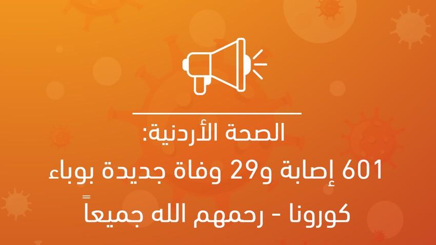الصحة الأردنية: 601 إصابة و29 حالة وفاة جديدة بوباء كورونا - رحمهم الله جميعاً