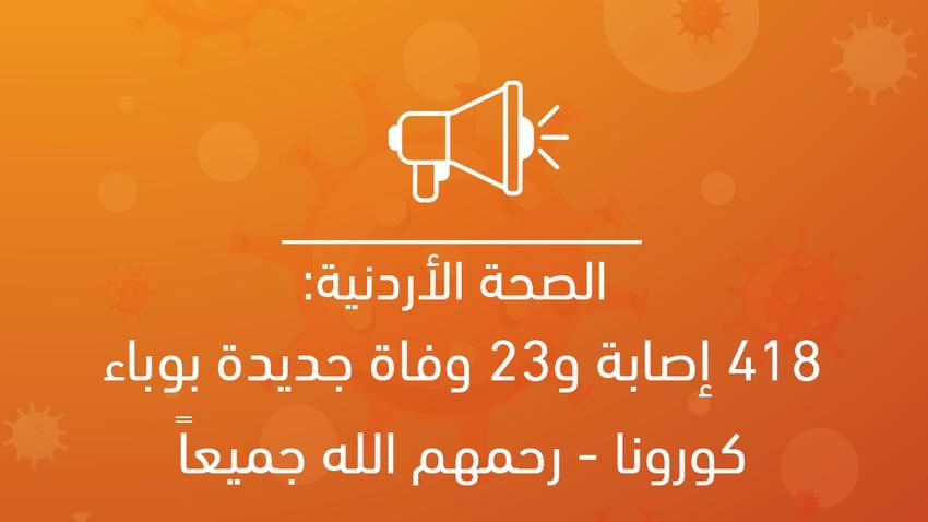 الصحة الأردنية: 418 إصابة و23 حالة وفاة جديدة بوباء كورونا - رحمهم الله جميعاً