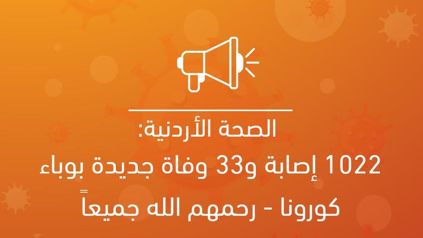 الصحة الأردنية: 1022 إصابة و33 حالة وفاة جديدة بوباء كورونا - رحمهم الله جميعاً