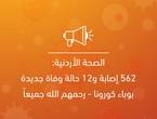 Santé jordanienne : 562 blessés et 12 nouveaux décès dus à l'épidémie de Corona - que Dieu ait pitié d'eux tous