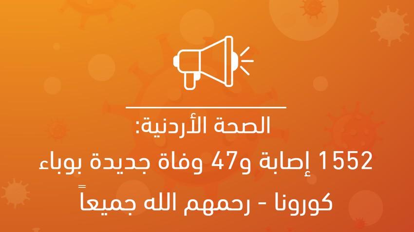 الصحة الأردنية: 1552 إصابة و47 حالة وفاة جديدة بوباء كورونا - رحمهم الله جميعاً