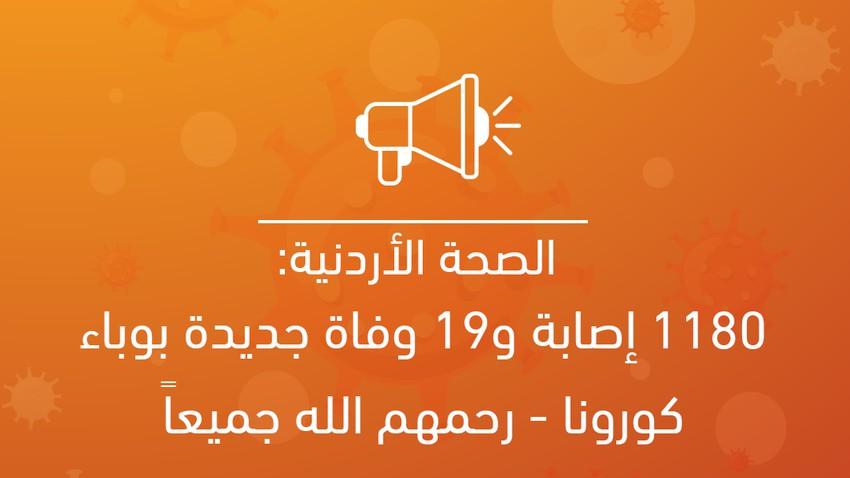 الصحة الأردنية: 1180  إصابة و19 حالة وفاة جديدة بوباء كورونا - رحمهم الله جميعاً