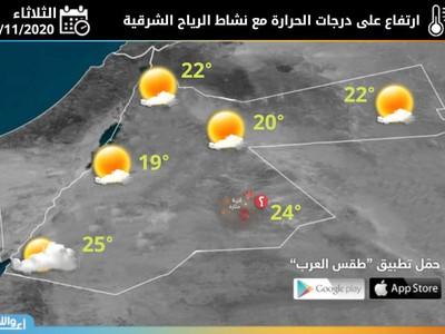 الثلاثاء   ارتفاع آخر على درجات الحرارة مع اشتداد الرياح الشرقية التي تزيد الاحساس بالبرودة