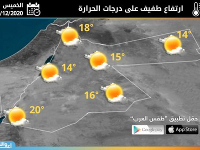 Thursday | Weather stability with high temperatures