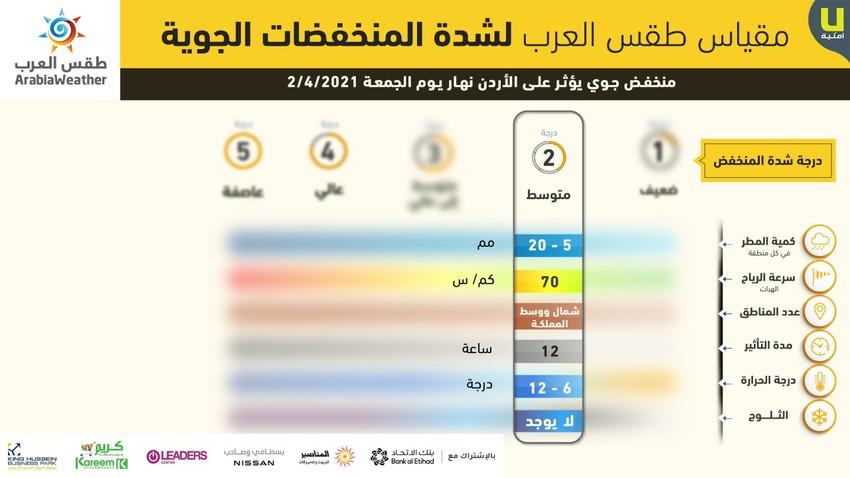 الأردن   تصنيف وتفاصيل المُنخفض الجوي المُتوقع أن يؤثر على المملكة الجمعة
