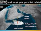 بحر العرب | تشكل حالة مدارية قبالة سواحل سلطنة عُمان ومسارها مجهول حتى الآن