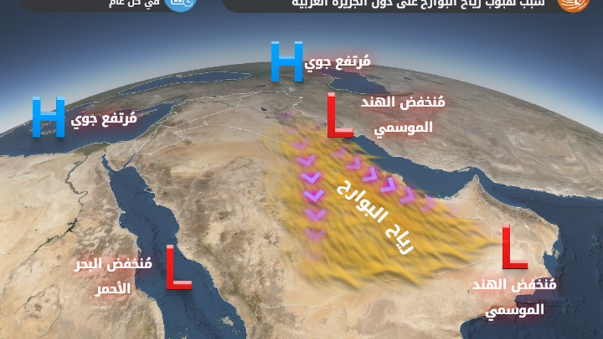 رياح البوارح بين ضُعفها وإشتدادها تؤثر على العديد من دول الخليج العربي وتعمل على حدوث تغييرات هامه في الطقس