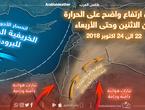 الأردن .. ارتفاع واضح وملموس على درجات الحرارة إعتباراً من الاثنين وغبار متوقع يوم الثلاثاء