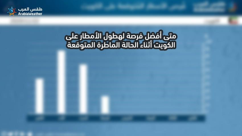 بالرسم البياني .. شاهد متى أفضل فرصة لهطول الأمطار على الكويت أثناء الحالة الماطرة المتوقعة