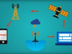 Early warning systems for climate disaster reduction