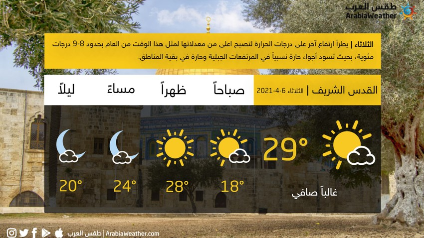 Tuesday | Increased effect of the relatively warm air mass on Palestine
