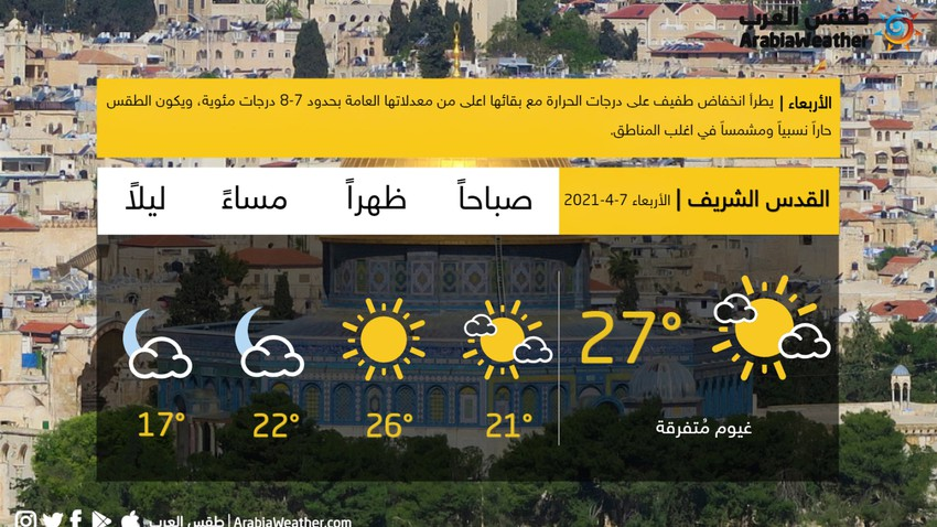 فلسطين - الأربعاء | انخفاض طفيف على درجات الحرارة مع بقاء الأجواء دافئة