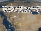 السعودية | حالة الطقس ودرجات الحرارة المتوقعة يوم الأربعاء 2020/4/1