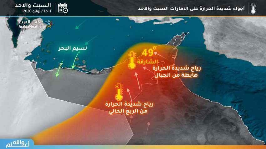 Emirates | Significant rise in temperatures ... approaching 50 ° C at the weekend