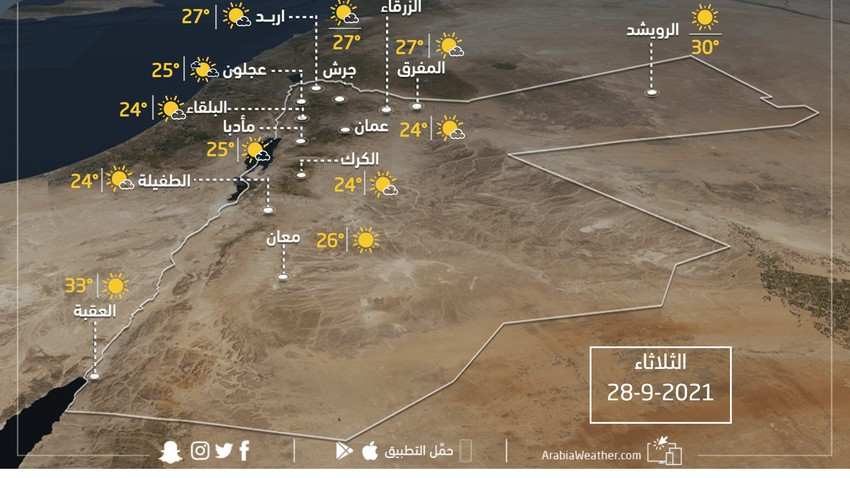 Weather condition and expected temperatures in Jordan on Tuesday 28-9-2021