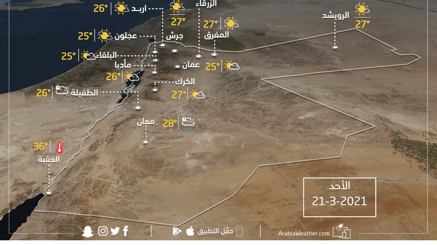 حالة الطقس ودرجات الحرارة المتوقعة في الأردن يوم الأحد 21-3-2021