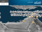 الإمارات| حالة الطقس ودرجات الحرارة المتوقعة ليوم الأربعاء 1/4/2020