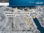مصر | حالة الطقس ودرجات الحرارة المتوقعة يوم الخميس 2020/4/2