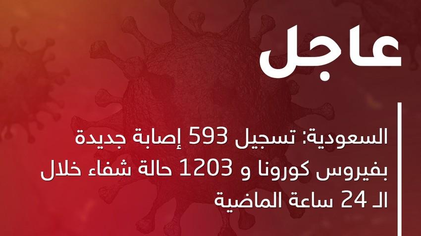السعودية: تسجيل 593 إصابة جديدة بفيروس كورونا و 1203 حالة شفاء خلال الـ 24 ساعة الماضية