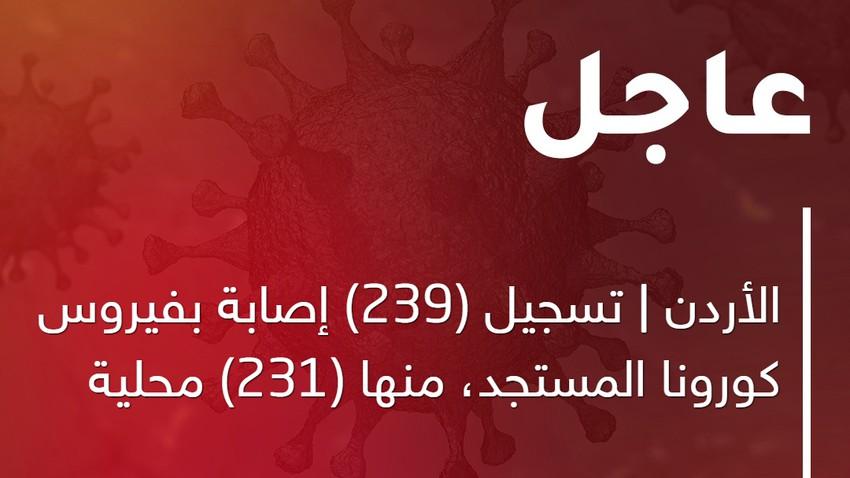 الأردن | تسجيل (239) إصابة بفيروس كورونا المستجد، منها (231) محلية