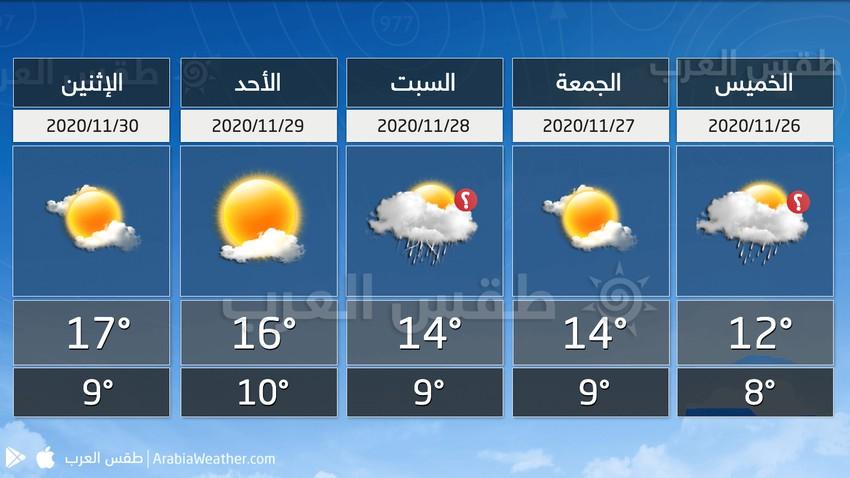 الأردن   ضباب كثيف هذه الليلة وتجدد عدم الاستقرار الجوي تدريجياً الجمعة و السبت