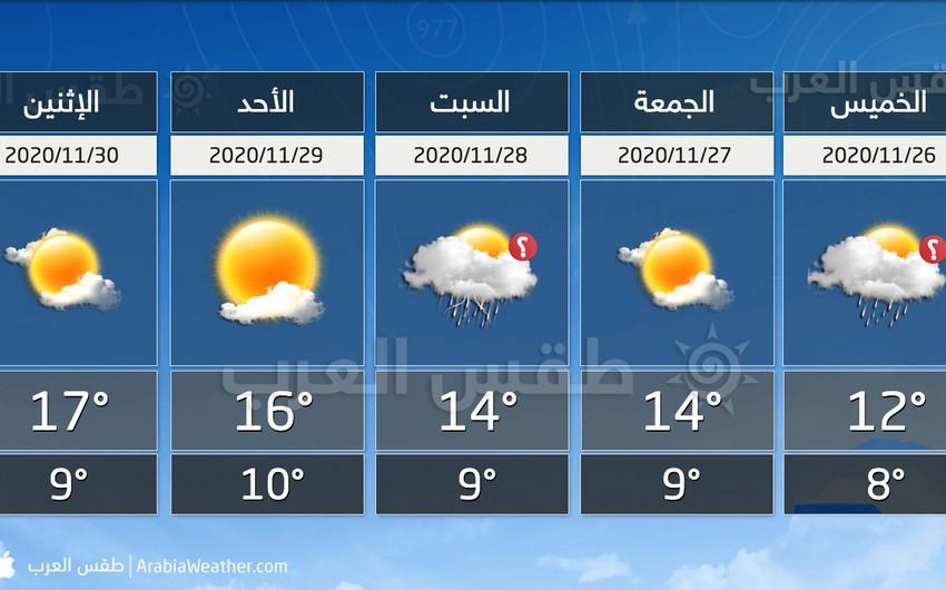 الأردن | ضباب كثيف هذه الليلة وتجدد عدم الاستقرار الجوي تدريجياً الجمعة و السبت