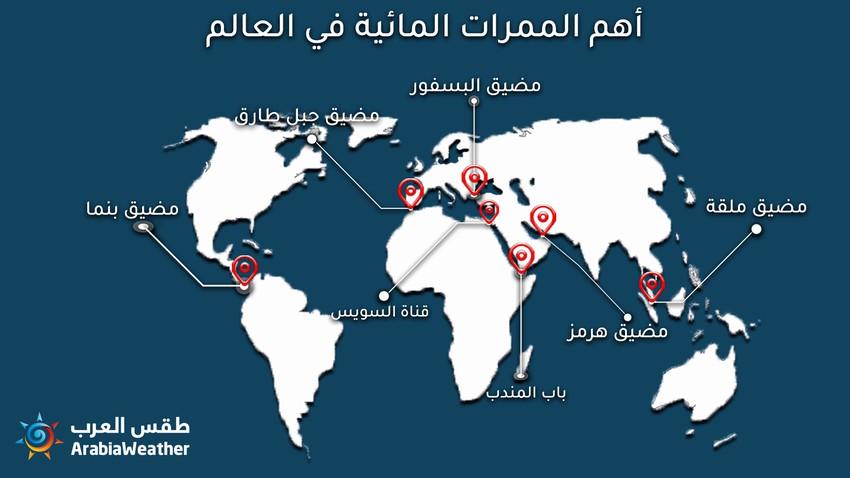 أهم الممرات والمعابر المائية وشرايين التجارة الدولية