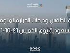 Météo et températures attendues en Arabie Saoudite le jeudi 21/10-2021