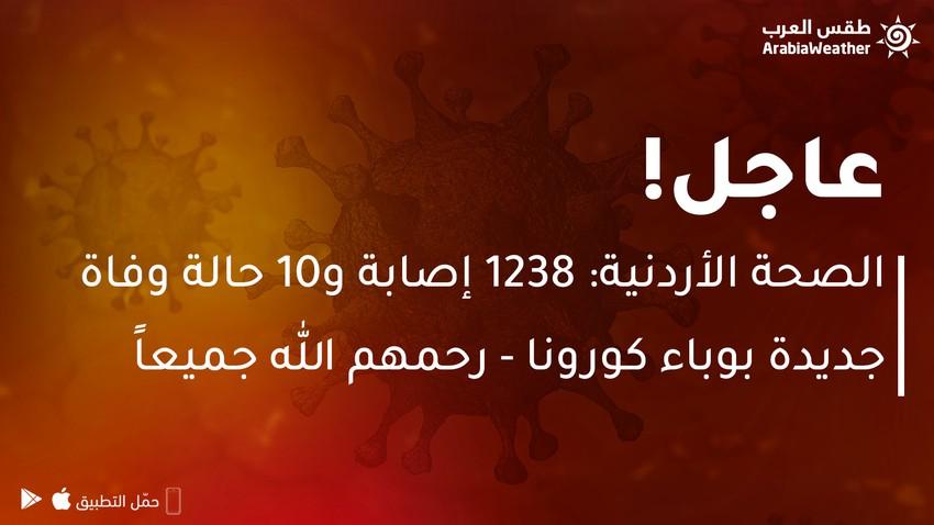 الصحة الأردنية: 1238 إصابة و10 حالة وفاة جديدة بوباء كورونا - رحمهم الله جميعاً