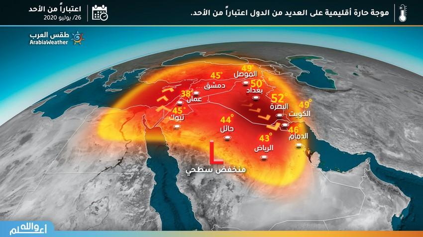 العراق | طقس العرب يُنبه من موجة حر إقليمية .. والحرارة تتجاوز 50 في بغداد الأيام القادمة