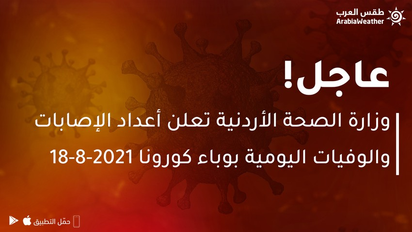 The Jordanian Ministry of Health announces the number of daily injuries and deaths from the Corona epidemic, for Wednesday, 18-8-2021