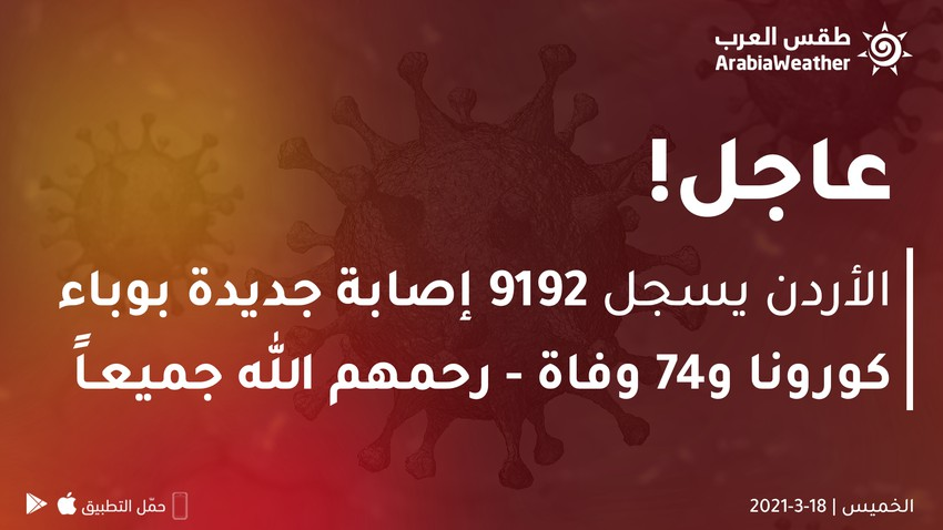 Jordan records 9,192 new cases of the Coronavirus and 74 deaths - may God have mercy on them all
