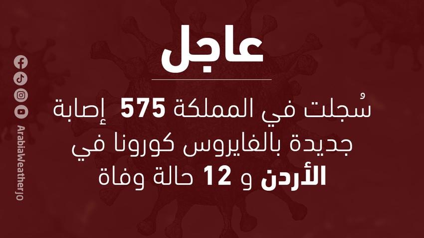 الصحة الأردنية   575 إصابة محلية جديدة بالفايروس كورونا و 12 حالة وفاة