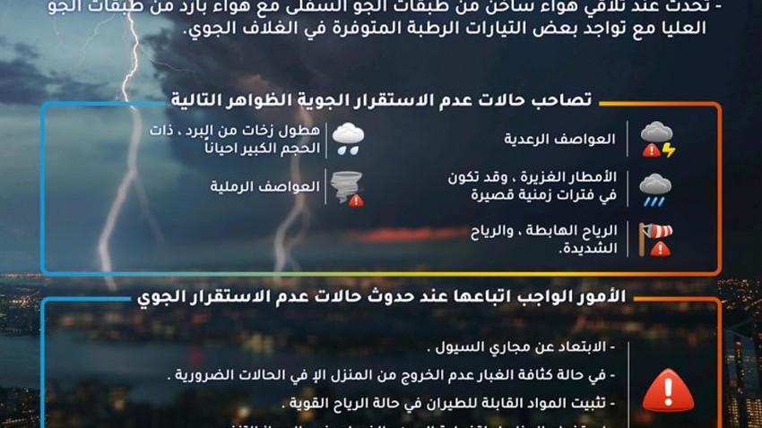 هام | طقس العرب يُطلق تنبيهات جدية بخصوص الحالة الماطرة القادمة