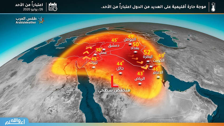 Arab weather warns of a regional heat wave that will affect the region next week ... Expected record temperatures
