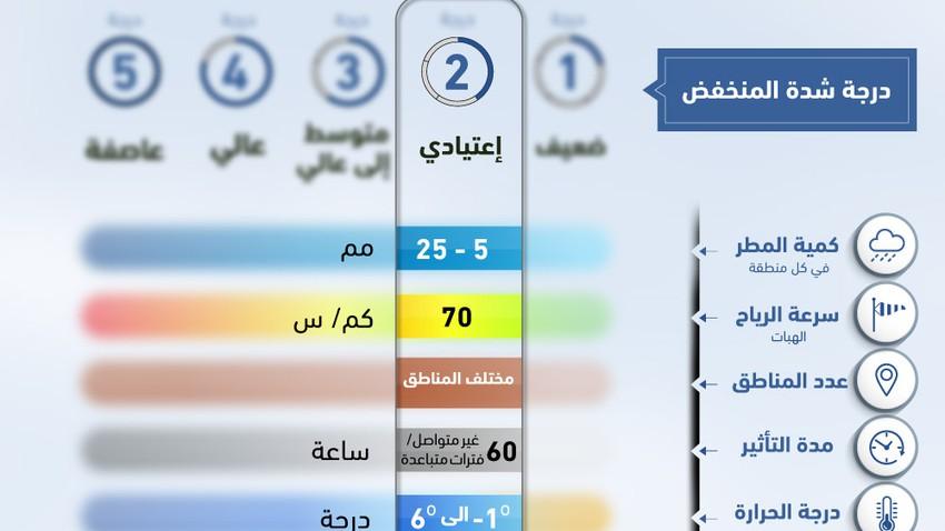 الخميس حتى السبت  منخفض جوي من الدرجة الثانيةيؤثر على المملكة مصحوب بزخات من الأمطار والبرد على فترات متباعدة