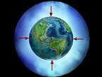 حقائق عن الضغط الجوي