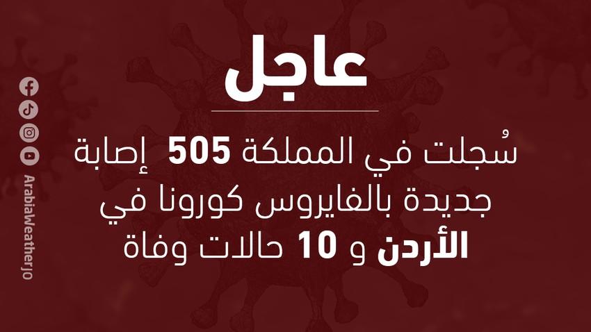 الصحة الأردنية   505  إصابة محلية جديدة بالفايروس كورونا و 10 حالات وفاة