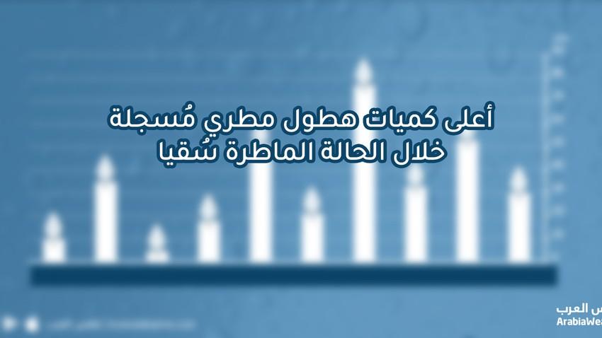 السعودية | كميات الأمطار التراكمية المُسجلة خلال الحالة الماطرة سُقيا