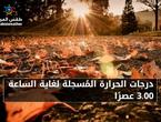 الأردن | درجات الحرارة المُسجلة لغاية الساعة 3.00 عصرًا في أغلب محافظات المملكة